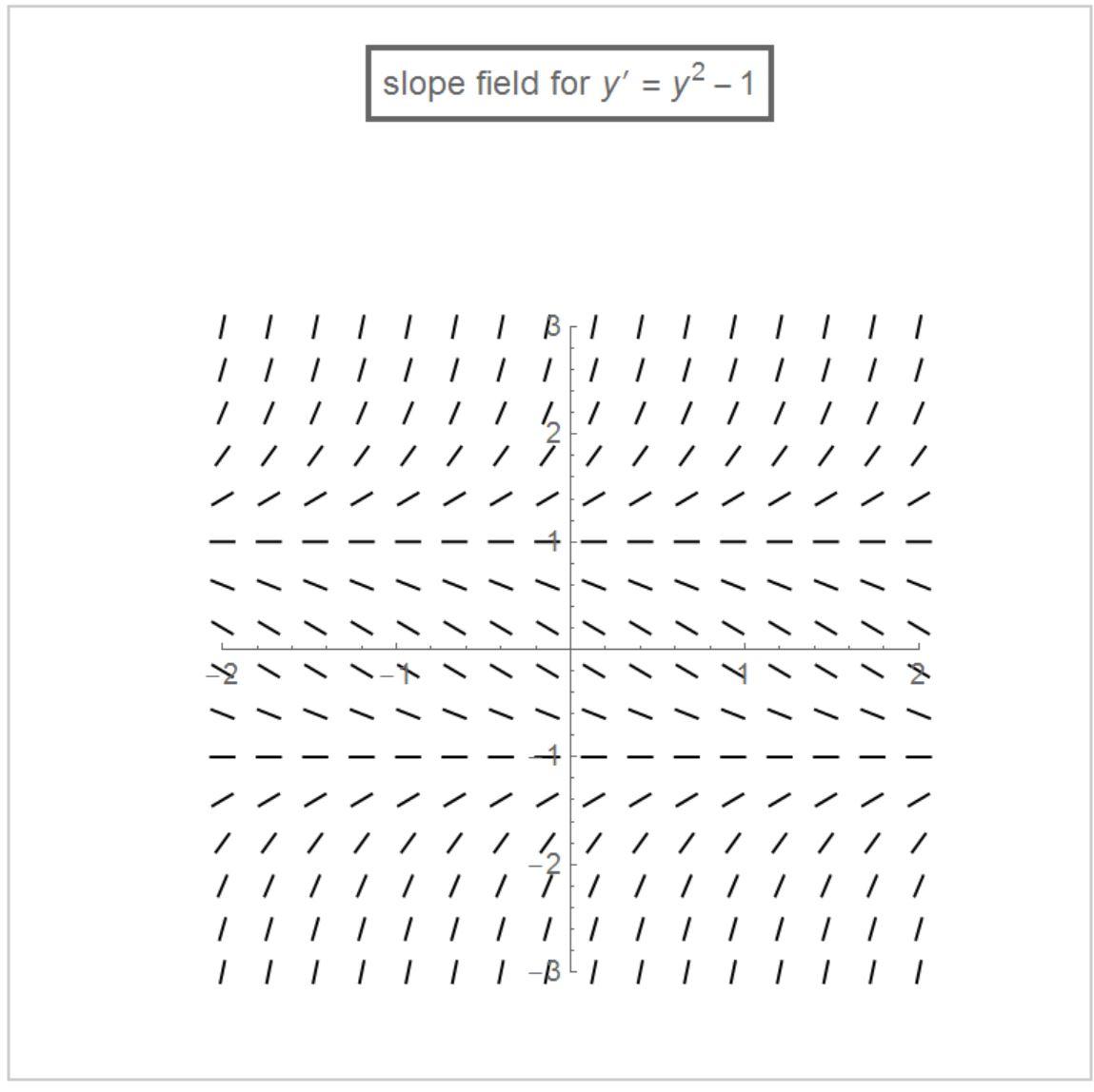 y'=y^2-1