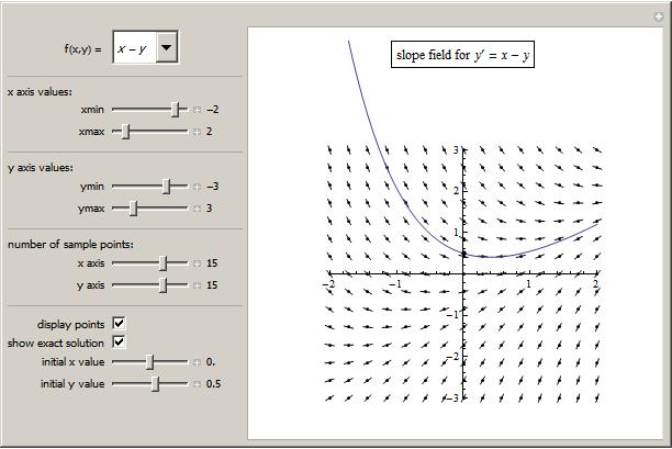 Wolfram Demonstration Sample