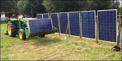 is solar power worth it