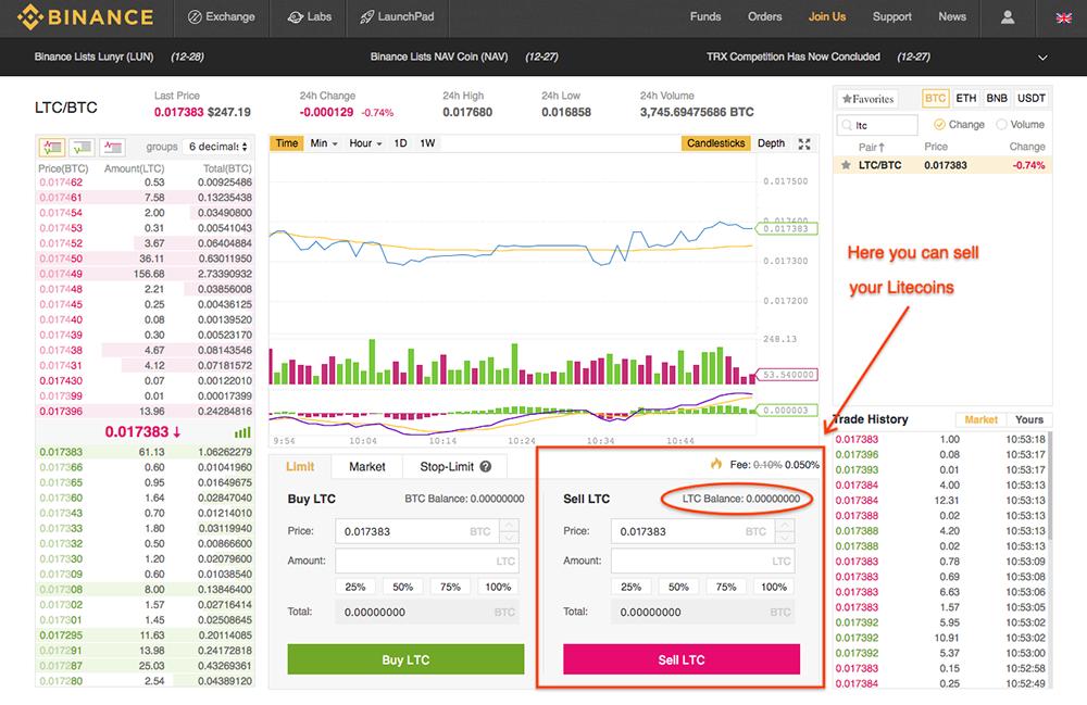Sell Litecoins at Binance