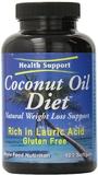 Coconut Oil Diet