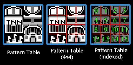 Nametables-ex-1