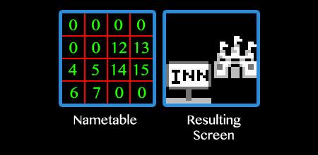Nametables-ex-2