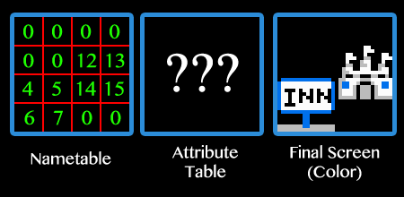 Nametables-ex-3