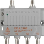 EDA-2400 Electroline | JMAC Supply