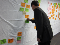 Illustration of the co-design process. Moderator rearranges participants' note cards on canvas. Source: Image created by the authors; Copyright: The Authors; URL: http://www.jmir.org/2020/9/e19195/; License: Creative Commons Attribution (CC-BY).