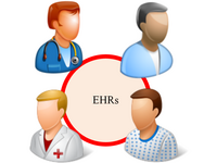 EHRs are shared among different users such as doctors, patients, and family members. Source: Image created by the authors; Copyright: The Authors; URL: http://www.jmir.org/2021/1/e13556/; License: Creative Commons Attribution + ShareAlike (CC-BY-SA).
