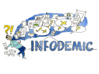 Illustration of the infodemic by @WHO/Sam Bradd. Source: World Health Organization / Sam Bradd; Copyright: World Health Organization / Sam Bradd; URL: http://www.jmir.org/2020/6/e19659/; License: CC BY-NC-SA 3.0 IGO https://www.who.int/about/who-we-are/publishing-policies/copyright.