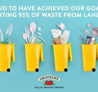Waste diversion goal infographic