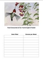 feeder chart