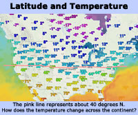 temp and latitude