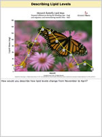 Monarch Butterfly Migration Journal