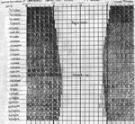 Second Fineman graph