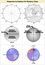 Reasons for Seasons: Diagrams
