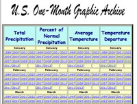 temperature archives_ NOAA