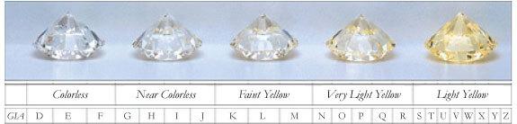 diamond color illustration