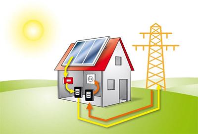 Conceito de Net Metering Energia Solar