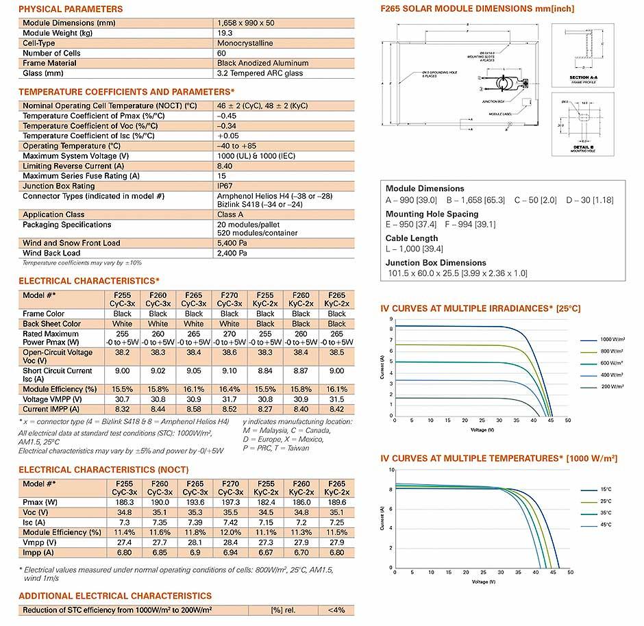 Folha de especificação do painel solar sunedison