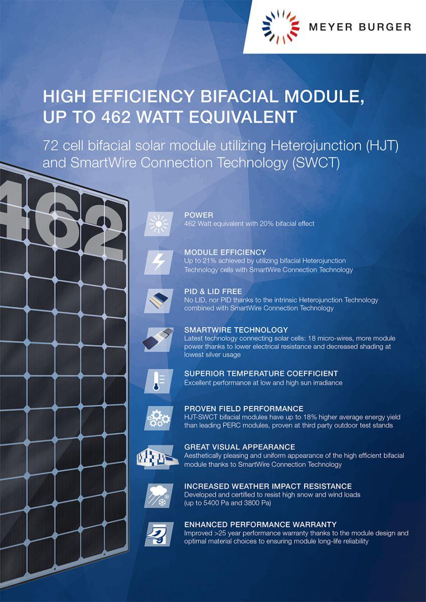Painel-Solar-Fotovoltaico-Bifacial-Meyer-Burger