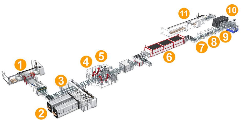 Passo a Passo do Processo de Fabricação de Painéis Fotovoltaicos