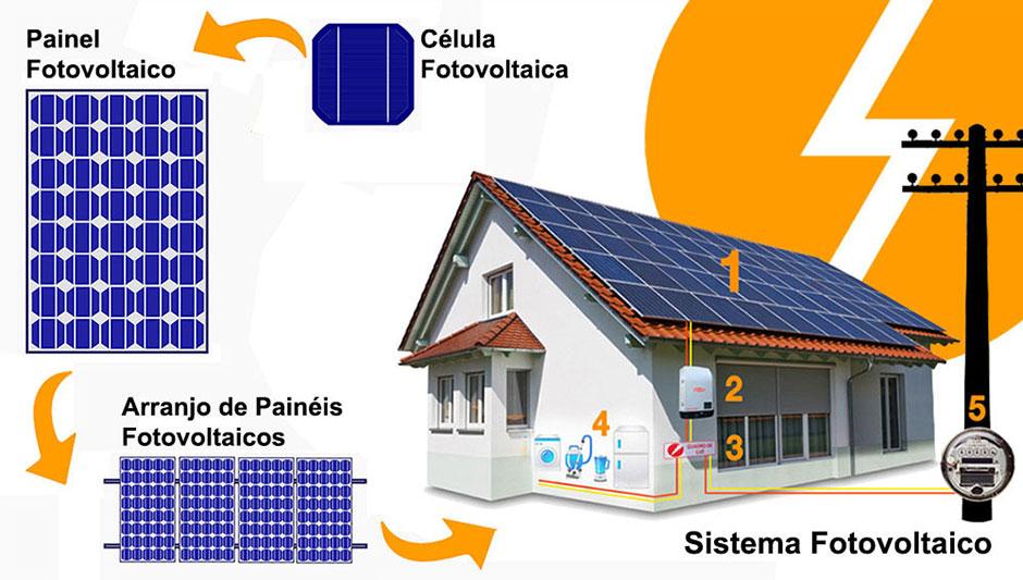 Programa para calculo de placas fotovoltaicas 71
