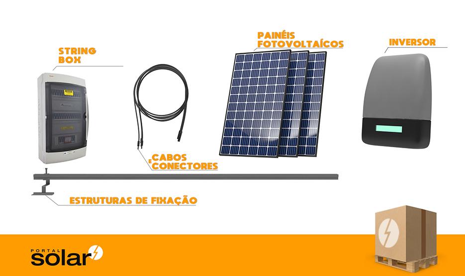 kit de energia solar tudo o que voc precisa saber portal solar tudo sobre energia solar. Black Bedroom Furniture Sets. Home Design Ideas