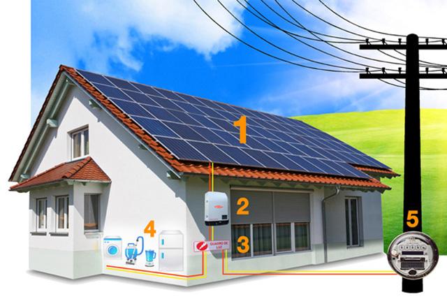 Como funciona a energia solar no estado de São Paulo - SP
