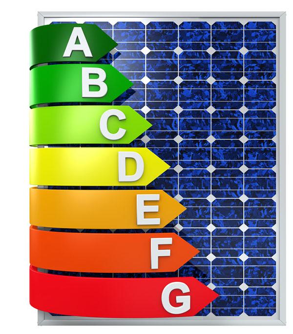 Classificação dos Painéis Solares