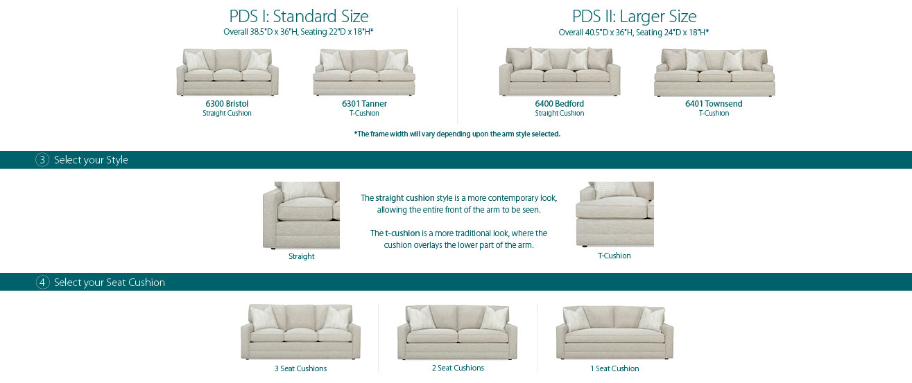 PDS I: Standard Size. Overall 38.5in D x 36in H, Seating 22in D X 18in H (the frame width will vary depending upon the arm style selected.). 6300 Bristol, Straight Cushion. 6301 Tanner, T-Cushion. PDS II: Larger Size. Overall 40.5in D X 36in H, Seating 24in D x 18in H (The frame width will vary depending upon the arm style selected.). 6400 Bedford, Straight Cushion. 6401 Townsend, T-Cushion. 3. Select your style. The straight cushion style is a more contemporary look, allowing the entire front of the arm to be seen. The t-cushion is a more traditional look, where the cushion overlays the lower part of the arm. 4. Select your seat cushion. (3, 2 or 1).