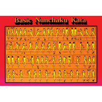 Tiger Claw Basic Nunchaku Poster