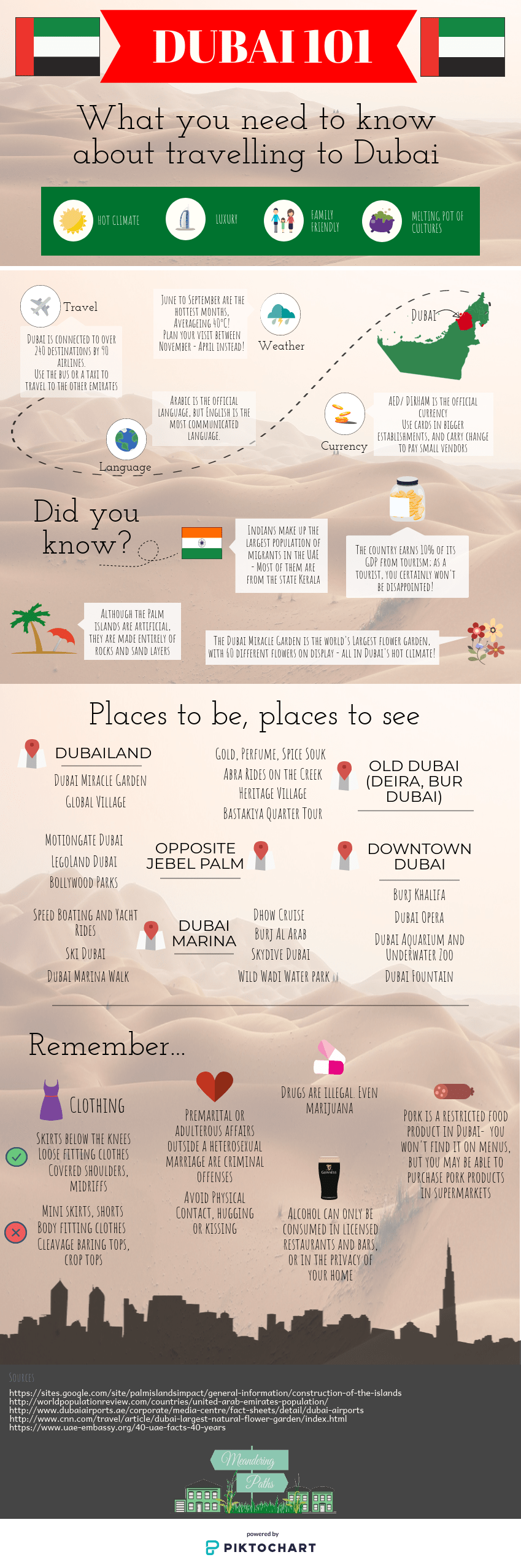 dubai-101-infographic-travel-tourism