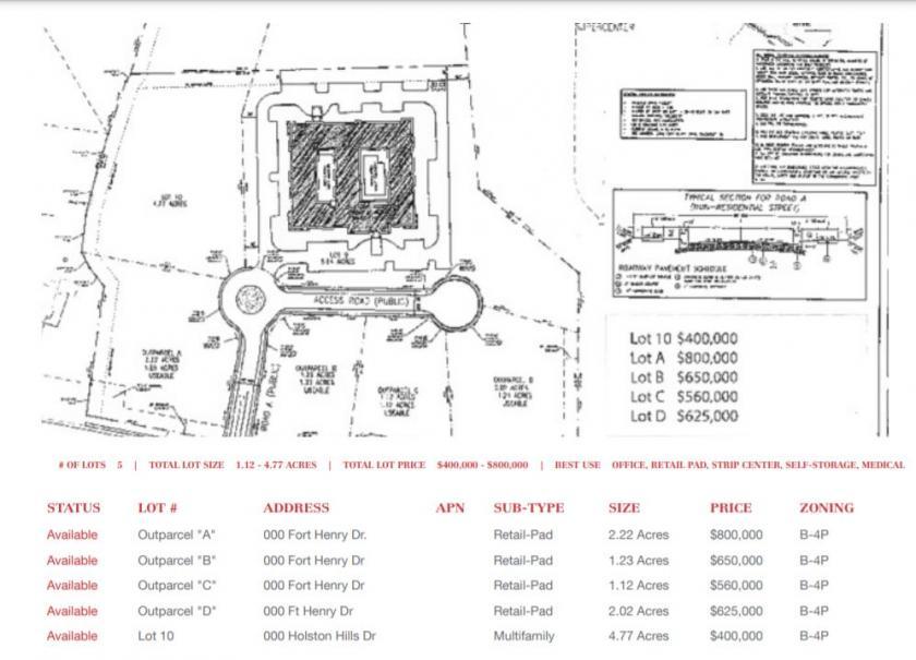 3332 Fort Henry Dr Kingsport, TN 37664 - alt image 4