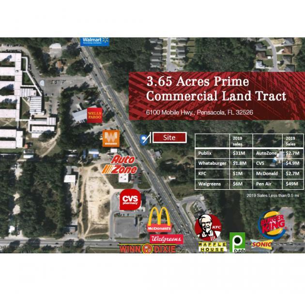 6100 Mobile Highway Pensacola, FL 32526 - main image