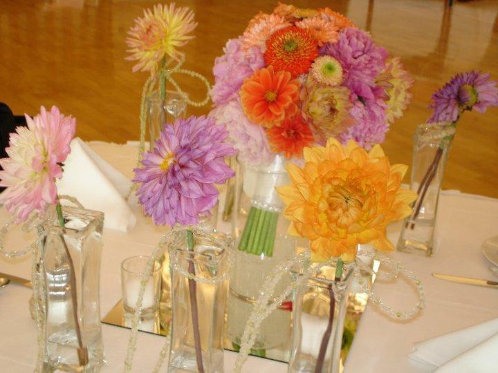 Eventful Floral's profile image