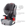 Picture of Britax Grow with You Clicktight Harness 2-Booster Seat- Asher