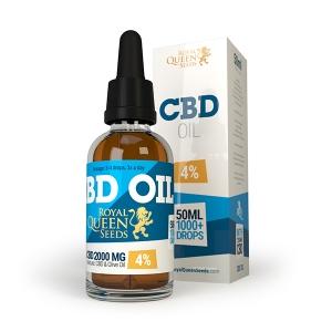CBD Oil 4% Royal Queen Seeds