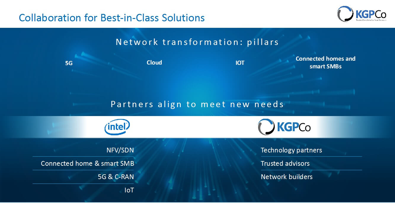 Collaboration for Best-in-Class Solutions