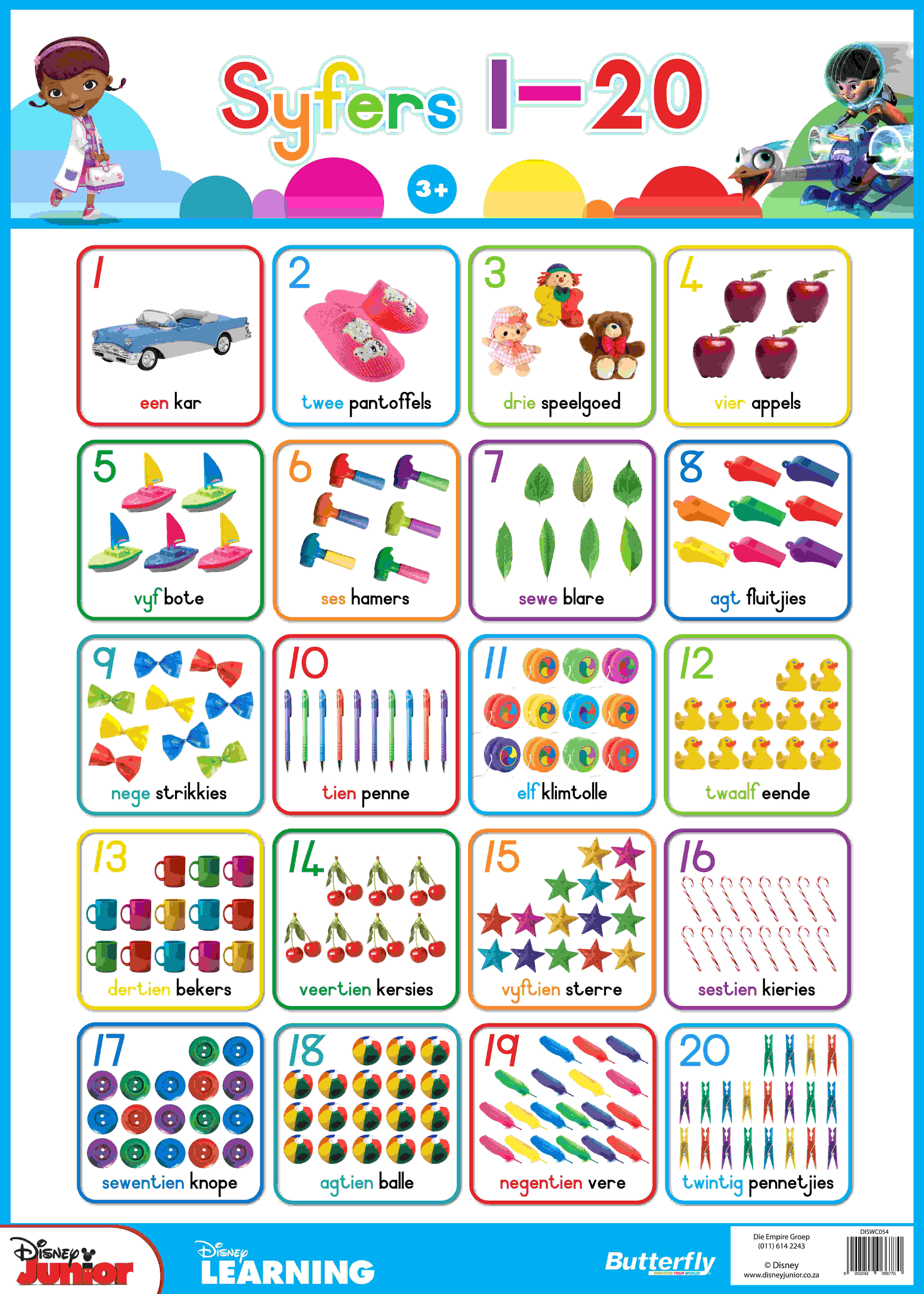 Disney Muurkaart - Syfers