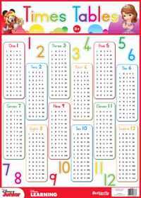 Disney Junior - Wallchart Times Table