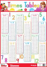 Disney Poster - Times Tables