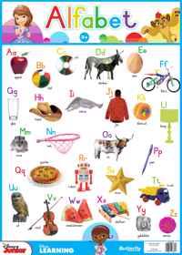 Disney Muurkaart - Alfabet