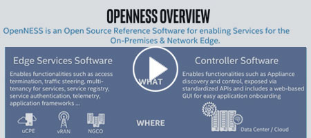 Open Network Edge Services Software (OpenNESS) Overview