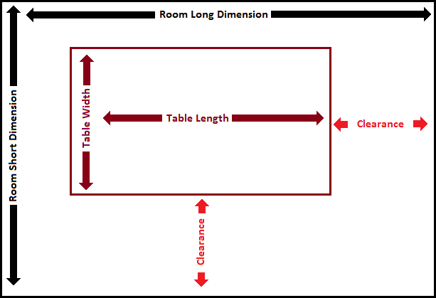 Conference Tables Size Guide