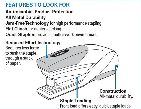 Desk Stapler Features