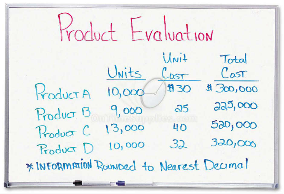 MEA85358 Dry Erase Board by Quartet®