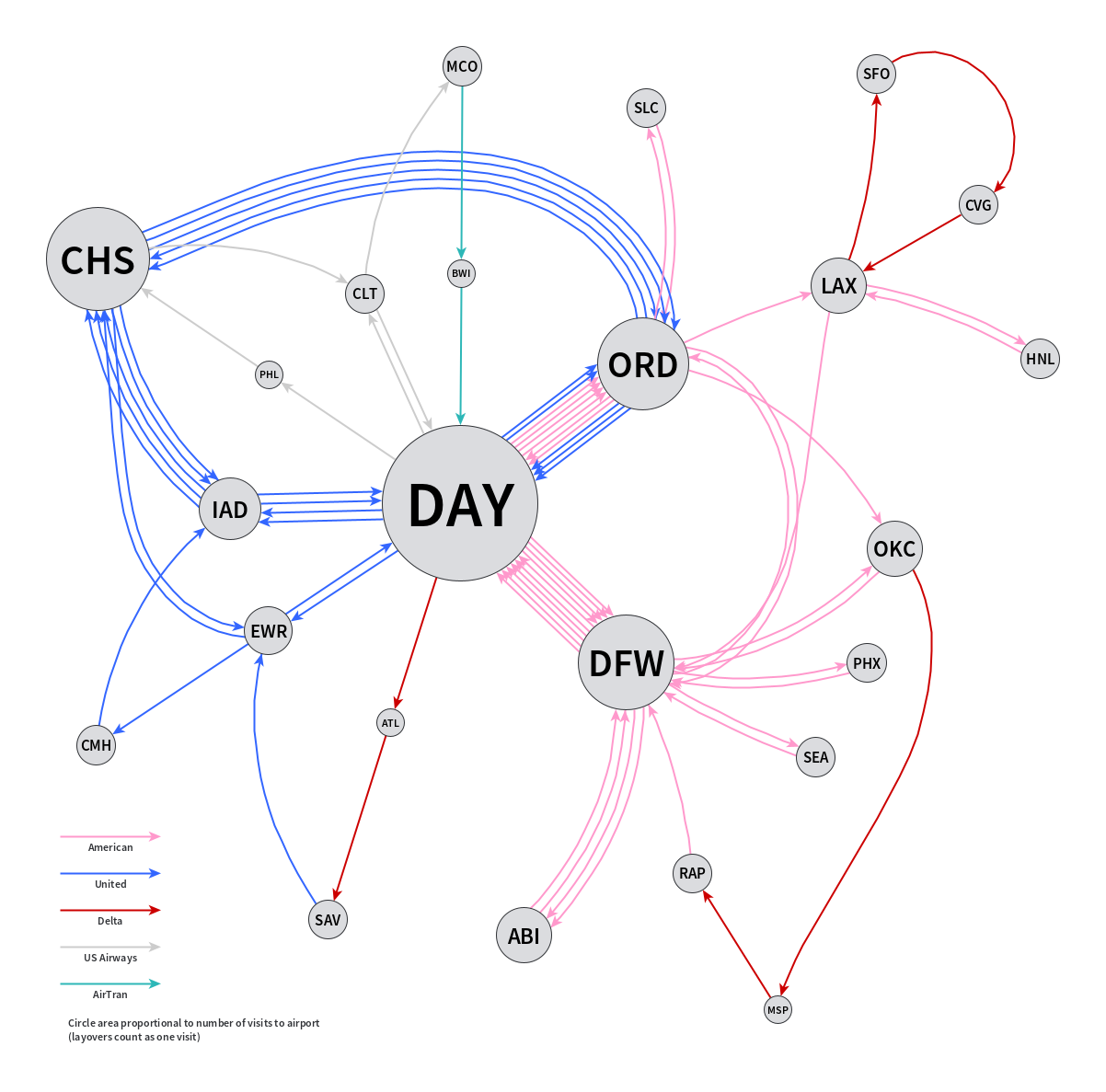 Directed graph for 2012 flights