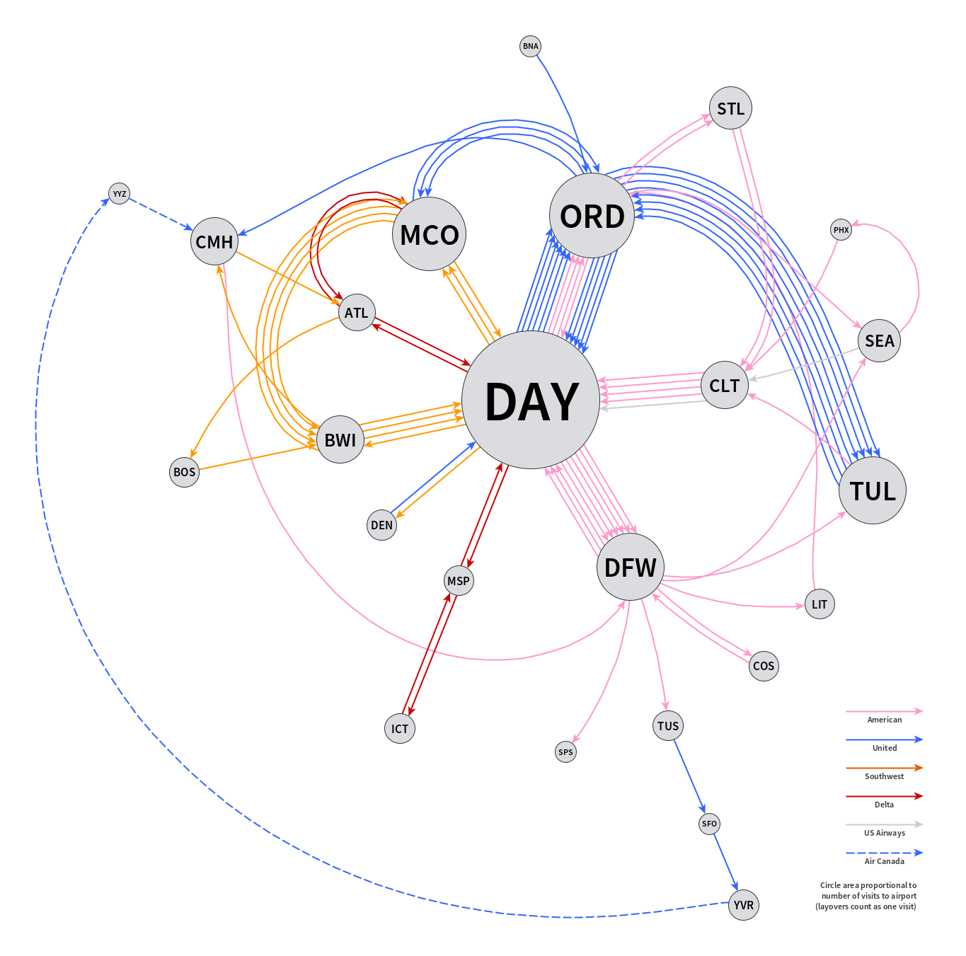 Directed graph for 2015 flights