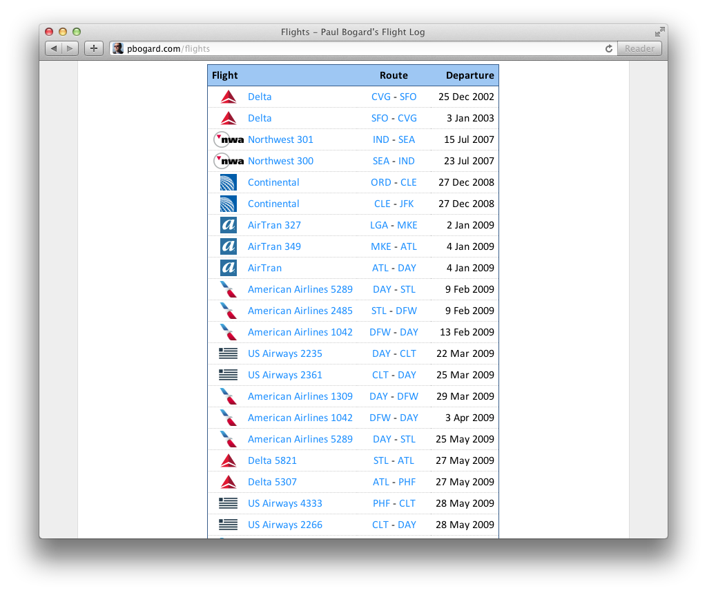 Screenshot of the flights table on the Flights page
