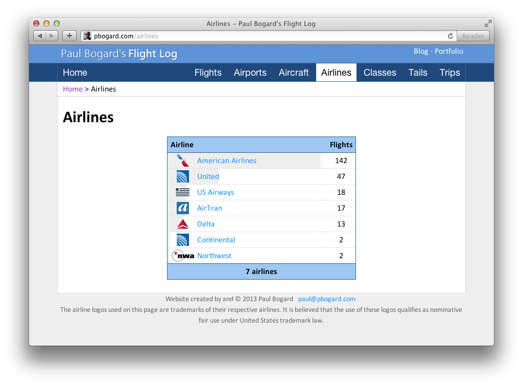 Screenshot of the Airlines page