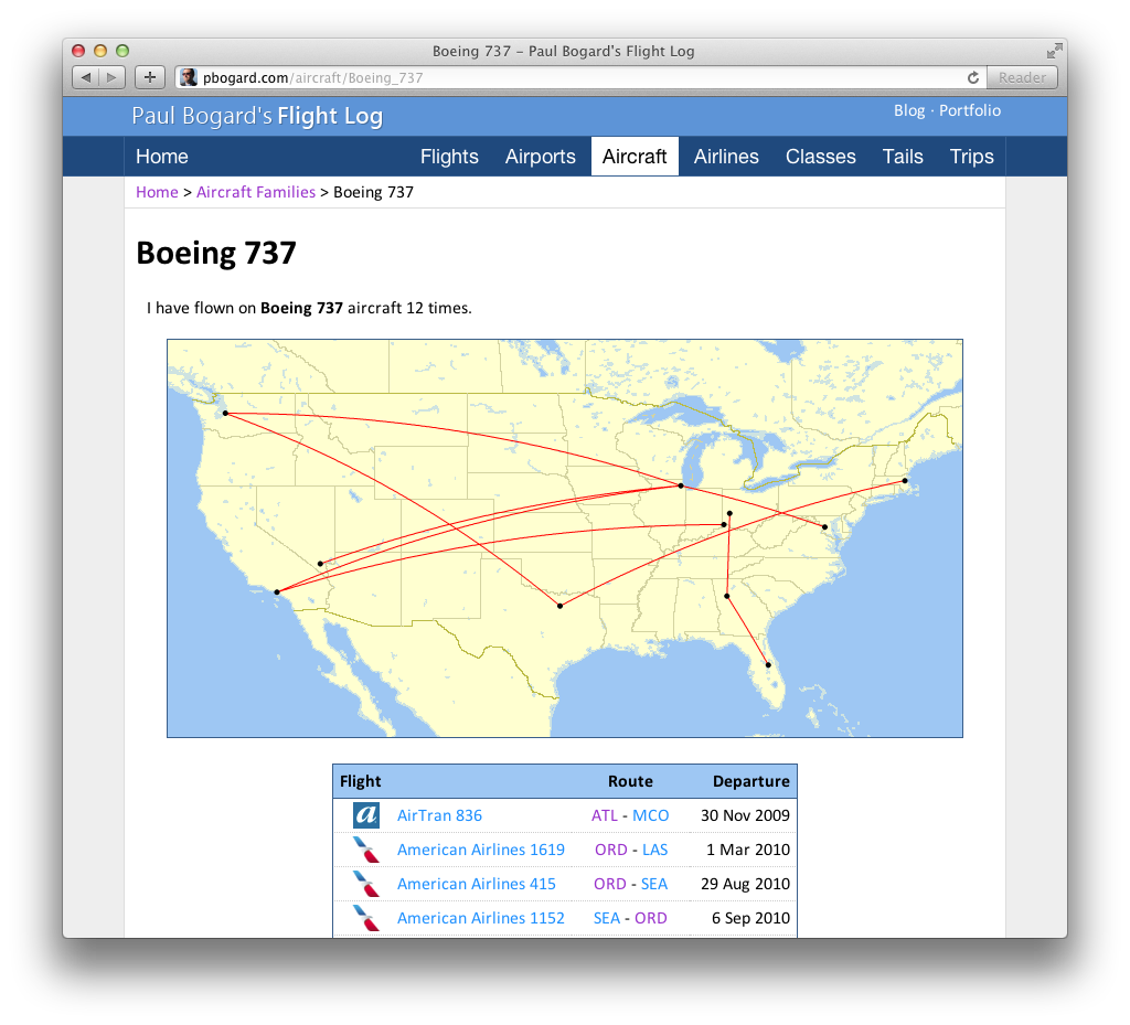 Screenshot of the Show Aircraft Family page for the Boeing 737
